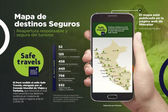 Mapa Virtual de los Destinos, Atractivos y Establecimientos Turísticos con Safe Travels
